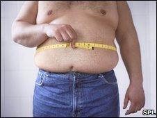 obesity-harming-planet